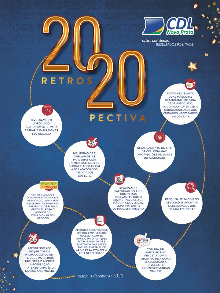 Informativo Retrospectiva 2020